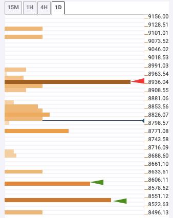 pergerakan harga bitcoin 28 februari 2020