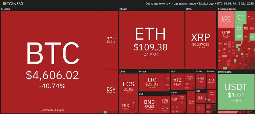 market cap bitcoin