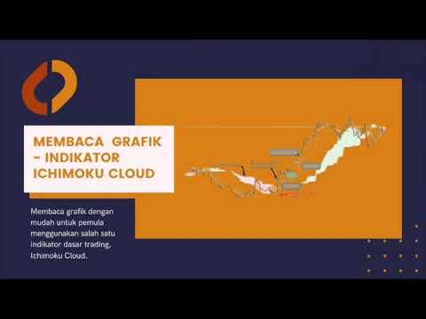 Apa Itu Ichimoku Cloud