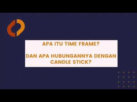 Cara membaca grafik candlestick